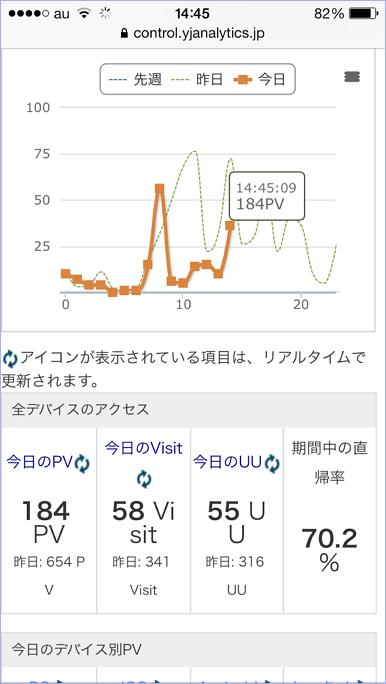 Yahoo!アクセス解析の「スマホ最適化」に感涙!