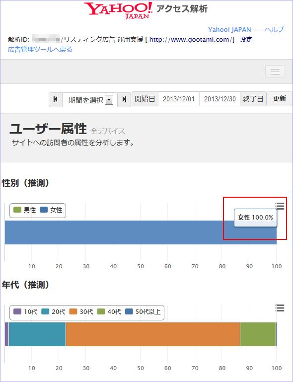「Yahoo!アクセス解析」が教えてくれた当サイトの「女子力」の高さ