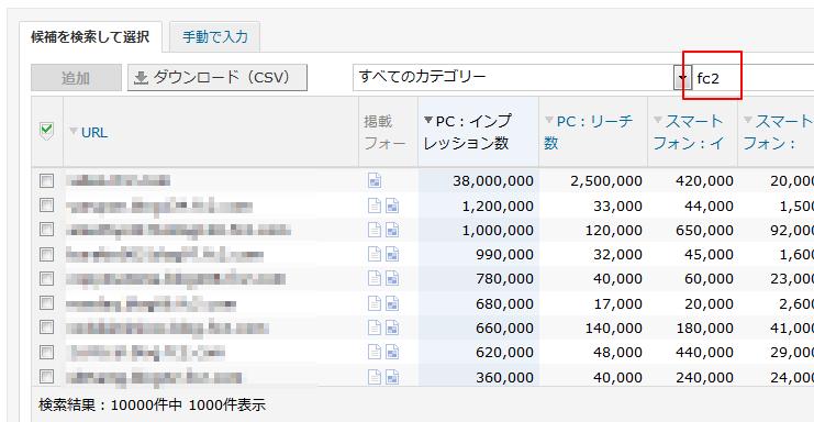 ヤフー広告の管理画面で「個人ブログ」のアクセス数を確認する方法