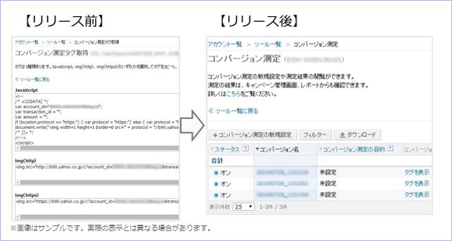 YDNコンバージョン測定タグが「複数」作成可能になります