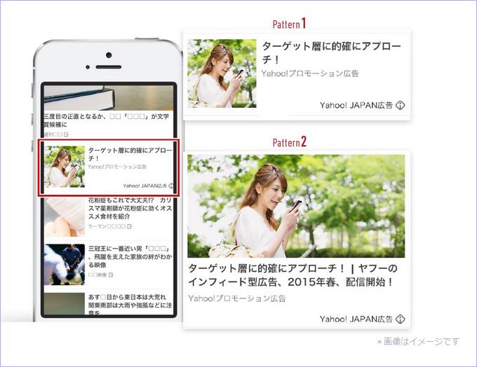 スマホ版Yahoo!トップページ広告