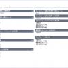 Yahoo!プロモーション広告の「入稿規定」が更新(2015年4月13日版)されました